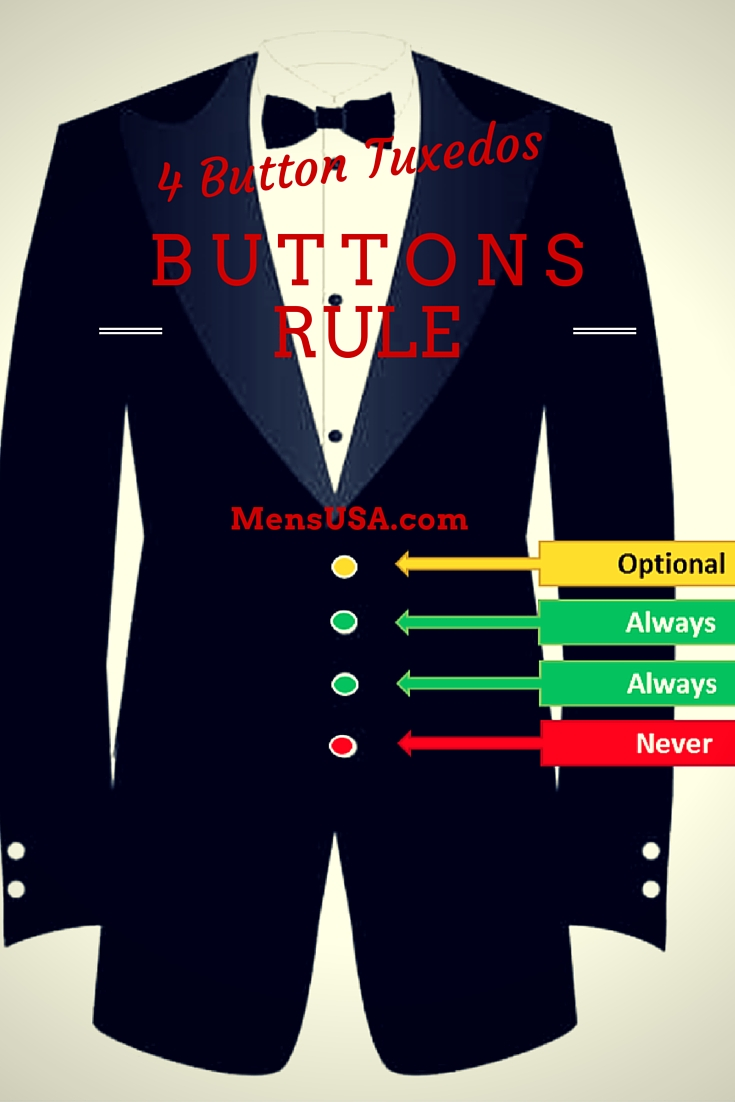 Mens jacket button rules - Compare Four Button Tuxedo With Traditional Tuxedos