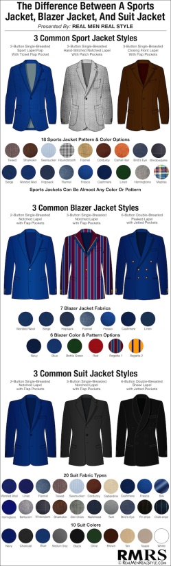 Jackets for Men - Blazer, Suit, and Sport - Reviews by Suit ...