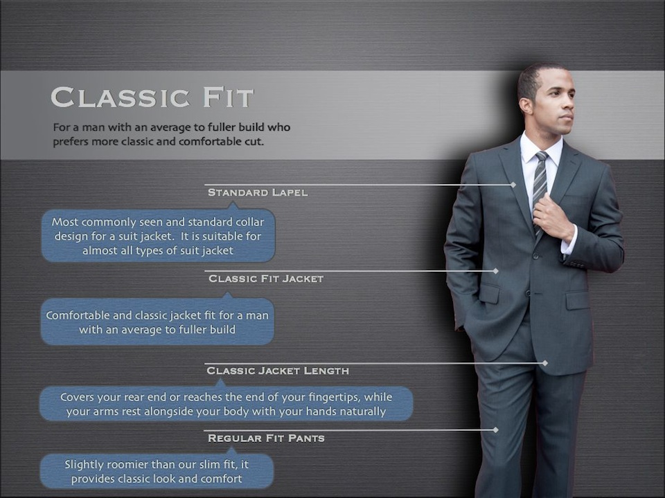 4 Tips On Buying Affordable Suits for College Students - Buy A Classic Fit Suit